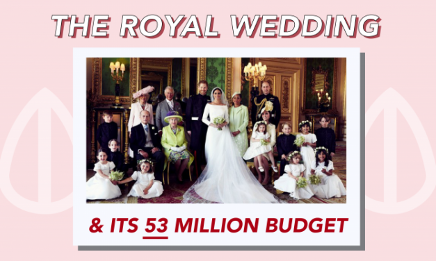 How Many Singaporean's Wedding could The Royal Wedding Have Paid For?