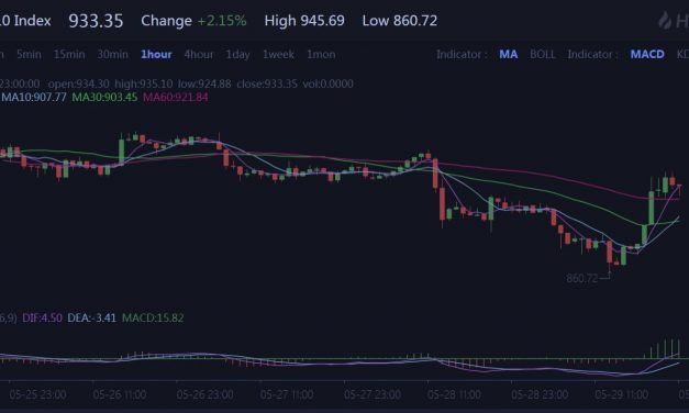 3 Key Things You Should Know About Huobi 10 Index