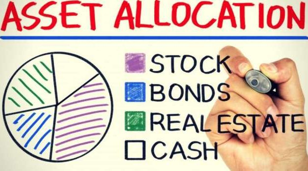 Ideal Asset Allocation by Age for Singaporeans