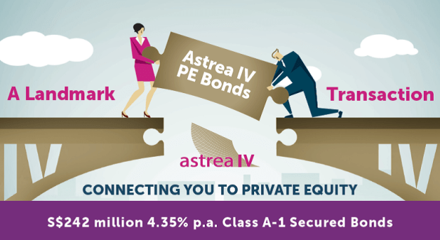 Temasek's 4.35% p.a. Astrea Bonds: A free lunch in investing?