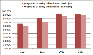 7 Things You Need to Know about Wegmans Holdings Bhd Before You Invest