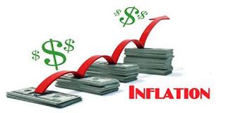 Inflation kills?!?!