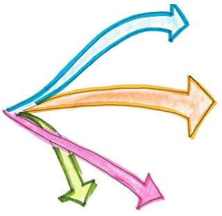 Market Trends (Divergence)