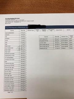 August 2018 Dividend list