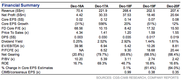 AEM dropped 38% over 3 days, many investors got hurt