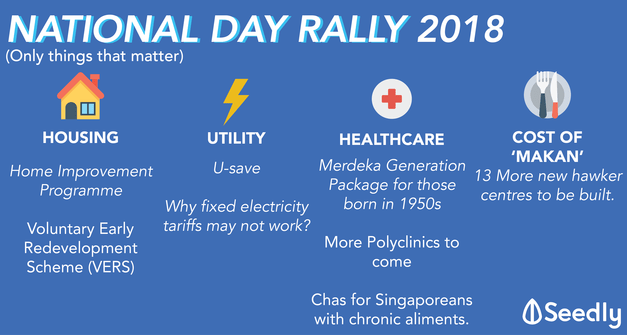 National Day Rally (NDR) 2018 in 5 Mins – All the Costs That Matters To Singaporeans