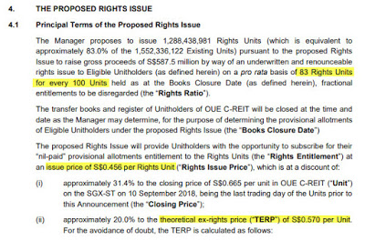 OUE Commercial REIT Rights Issue – Very Very Very Bad Deal