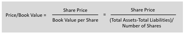 4 Blue Chips With Low Valuation and High Dividend Yields