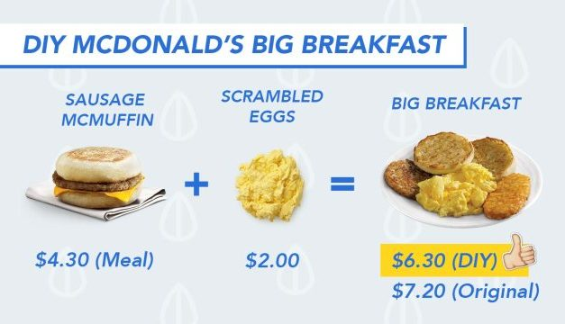 You Need To Try These Hacks In Fast Food Restaurants To Save Money!