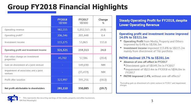 SPH FY2018 Financial Result