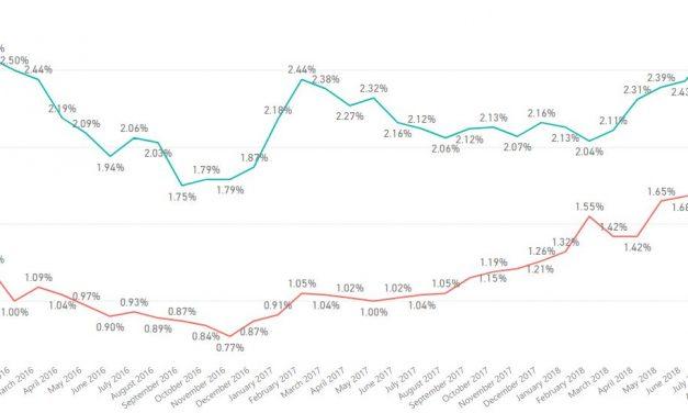 Singapore Savings Bonds as Pseudo-Savings Account