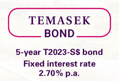 The Other Side of T2023-S$ Temasek Bond