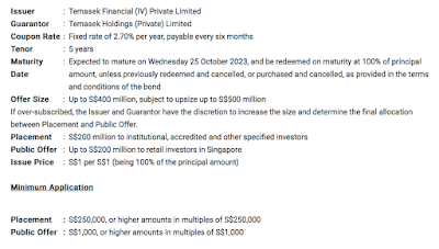 T2023 S$ Temasek Bond