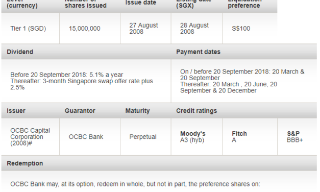 The returns of OCBC 5.1% preference shares