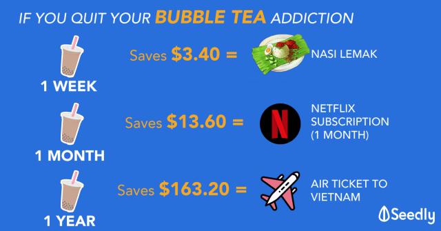 Bubble Tea Addicts: Which Bubble Tea Brand Is The Cheapest?