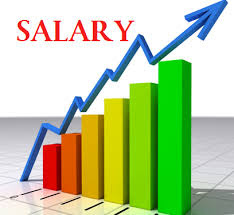 What Would You Do For 10% Raise In Salary?