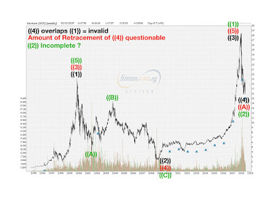 Venture Corporation Analysis (2)