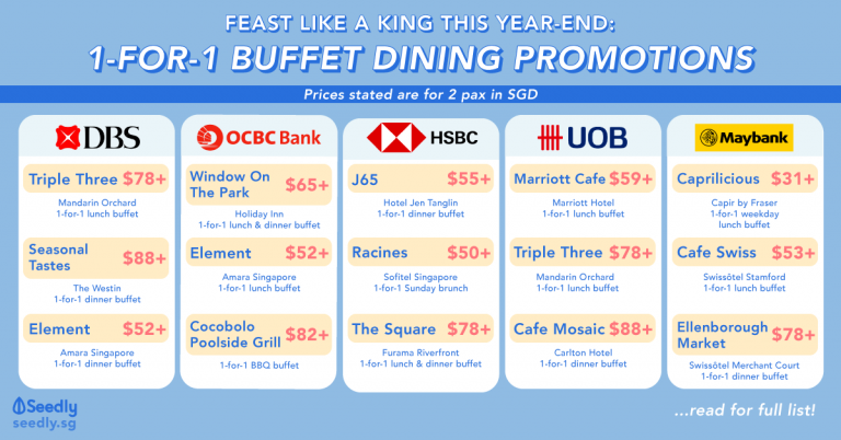 Complete List of 1-for-1 Buffet Promotions To Spend Your Year-End Bonus On (2018)