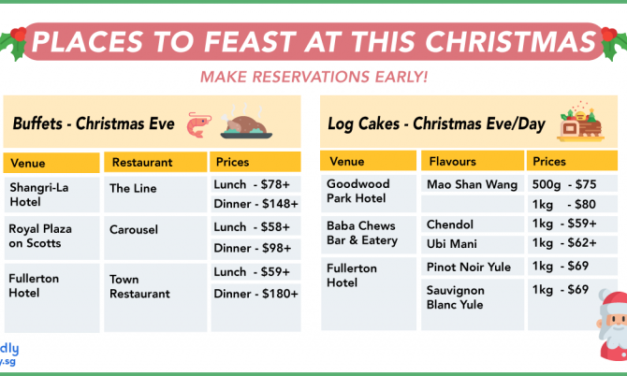5 Restaurants to Feast At This Year-End