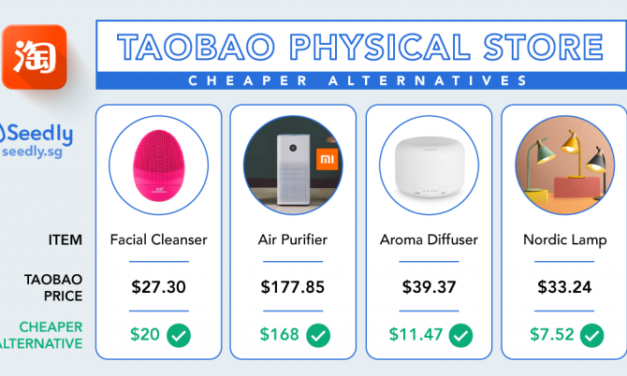 Taobao's Physical Store Isn't Cheap, We Found Cheaper Alternatives Online