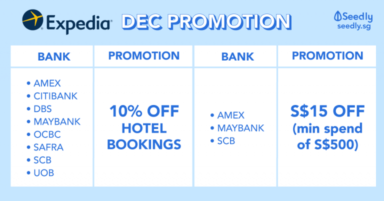 The Ultimate Compliation of the Best Expedia Promo Codes and Promotions in 2018