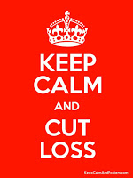 3 Reasons Why Retail Investors Find it Hard to Cut Loss