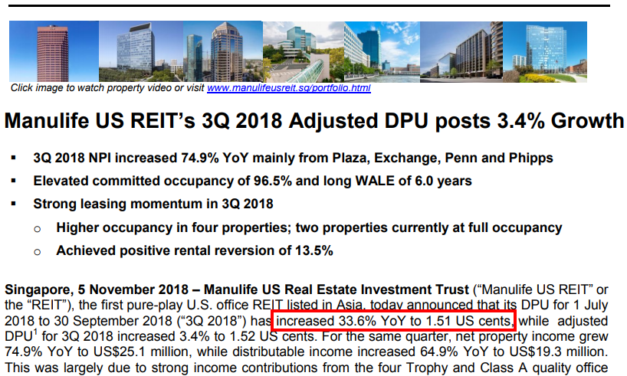 Why Manulife US REIT's 33.6% Rise in DPU is Misleading