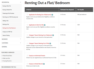 How to rent your HDB Flat Bedrooms out