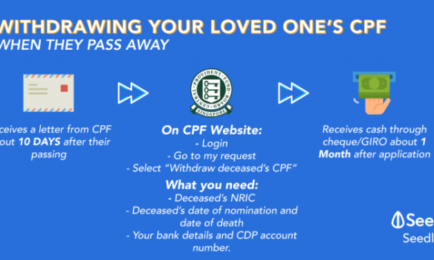 What Happens To Your CPF When You Pass Away?