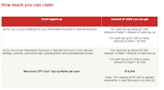 Topping Up $7,000 For My Special Account (SA) For Tax Relief Purpose