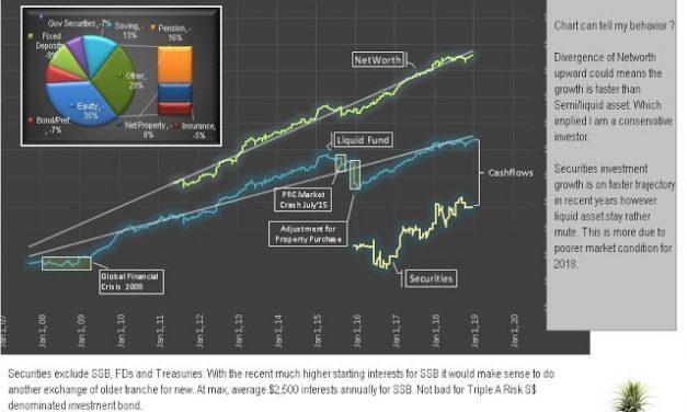 Cory Diary : Asset Tracker 2018-1201