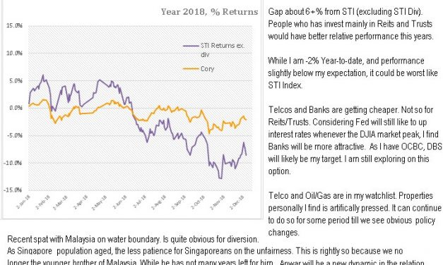 Cory Diary : Investment Tracker 2018 – 1209