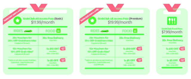 Grab's New Subscription Service in Singapore, GrabClub, is it worth it?
