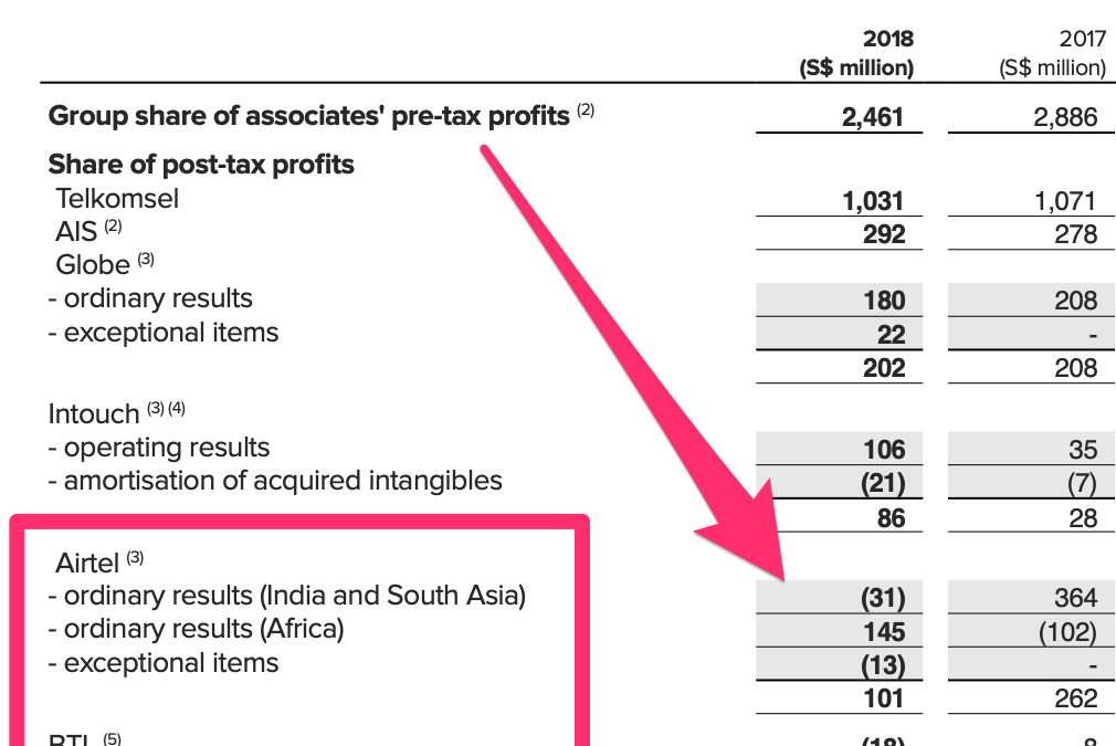 Follow up on Singtel 5.9% yield – Are dividends at risk?