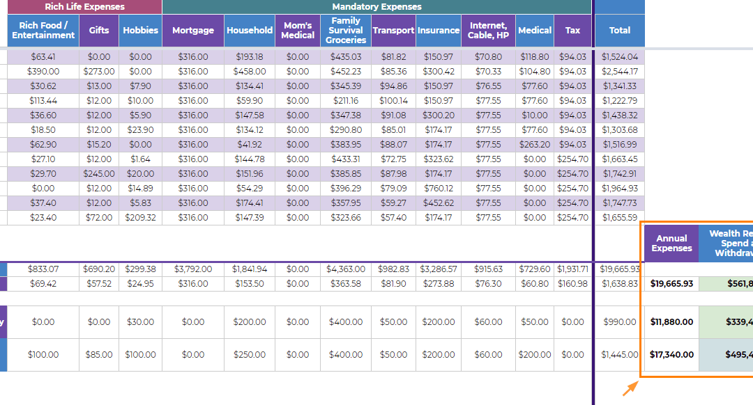 Optimizing Your Expenses is More Efficient than Earning Higher Wealth Returns