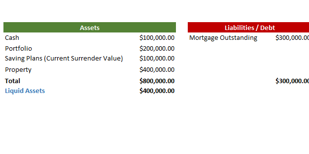 Delay paying off your Mortgage Early, Build Liquid Assets till Your Debt is Less than All your Liquid Assets.