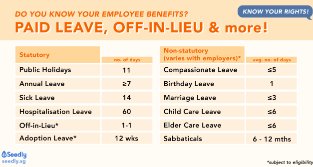 Full List of Paternity and Maternity Leaves You Are Entitled To (Incl. Adoption Leave)