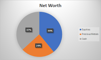 Year 2018 Portfolio Performance and Dividend Income (Part 2)