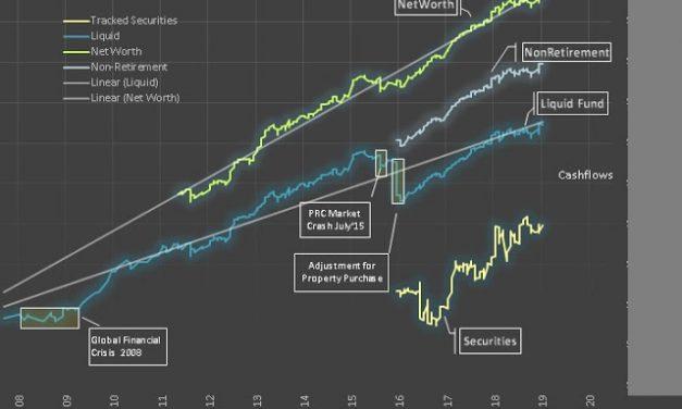 Cory Diary : Asset Tracker 2019-0108