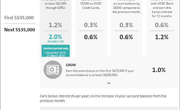 OCBC 360 Account Review 2019