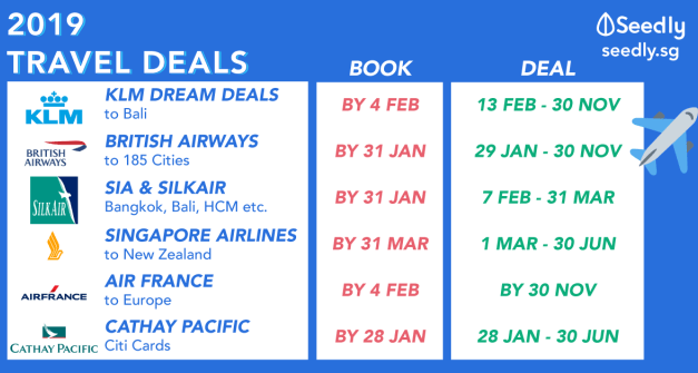 2019 Travel Deals: When to Book & When To Fly