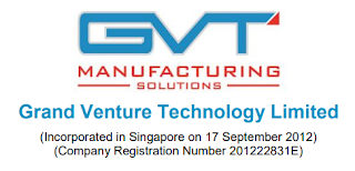 Grand Venture Technology Limited – Balloting Table