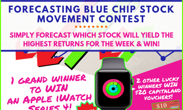 UPDATE: FORECASTING BLUE CHIP STOCK MOVEMENT CONTEST: VOTE & WIN AN APPLE iWatch