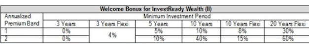 5 Investment Lessons That I've Learned In My Personal Investing Journey
