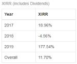 January 2019 – Portfolio Updates (and Some AEM Holdings Stuff)