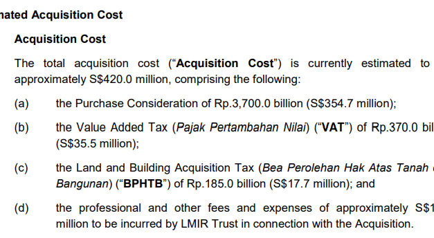Lippo Malls Indonesia Retail Trust (LMIR)'s Lippo Mall Puri Purchase is Organically Not Accretive in an Obscene Way