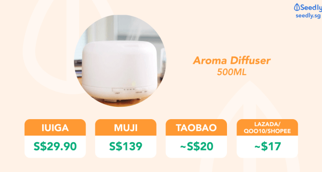 Is MUJI Really Worth It? Or Should You Consider Iuiga & Taobao?