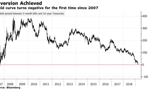 Yield curve inversion – should Singapore investors prepare for a recession?