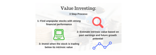 Why Value Investing and Discounted Shopping Have a Lot in Common
