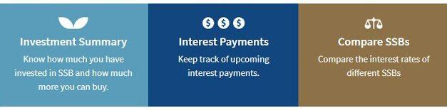 My Singapore Savings Bond Portal Review